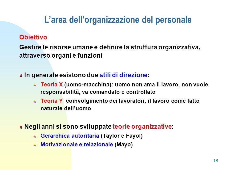 L'area dell'organizzazione del personale