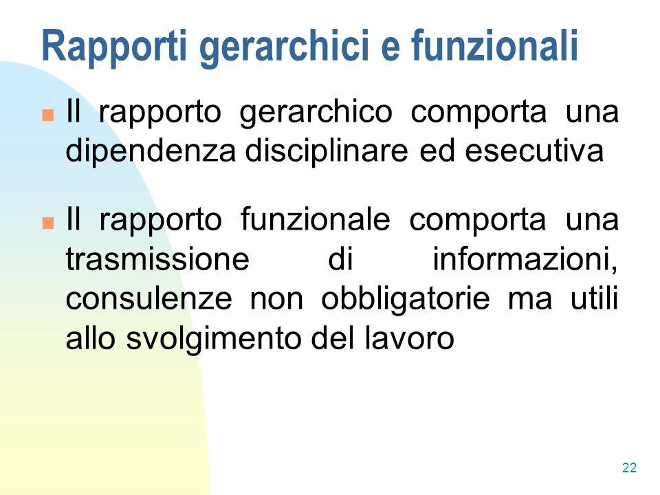 Rapporti gerarchici e funzionali