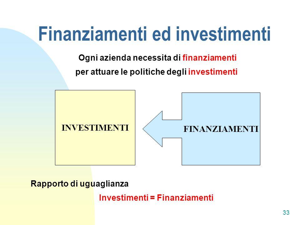 Finanziamenti ed investimenti