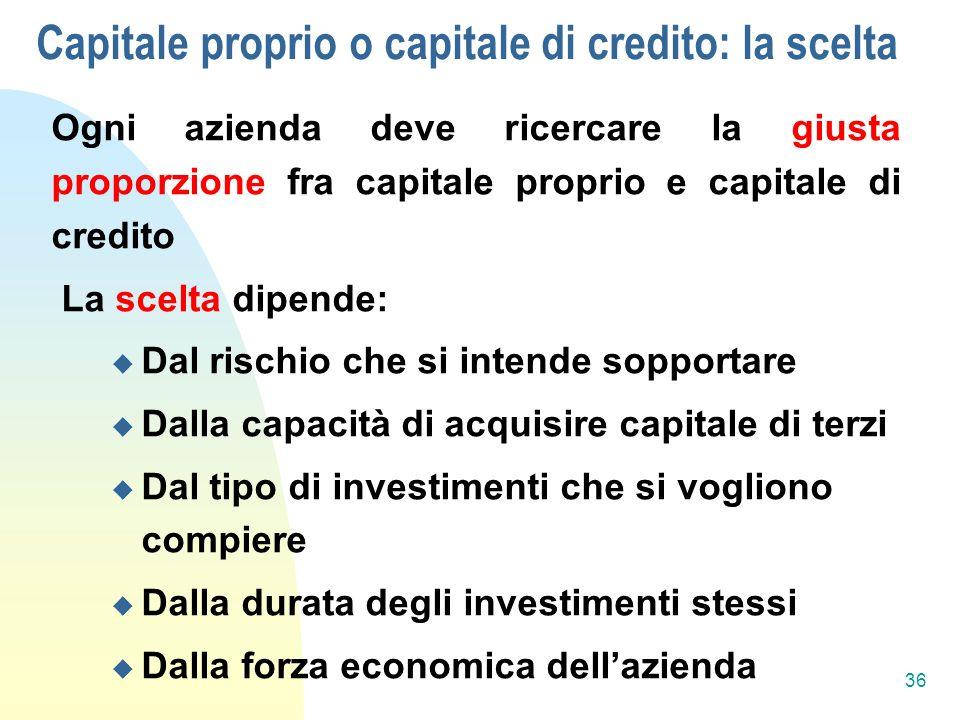 Capitale proprio o capitale di credito: la scelta