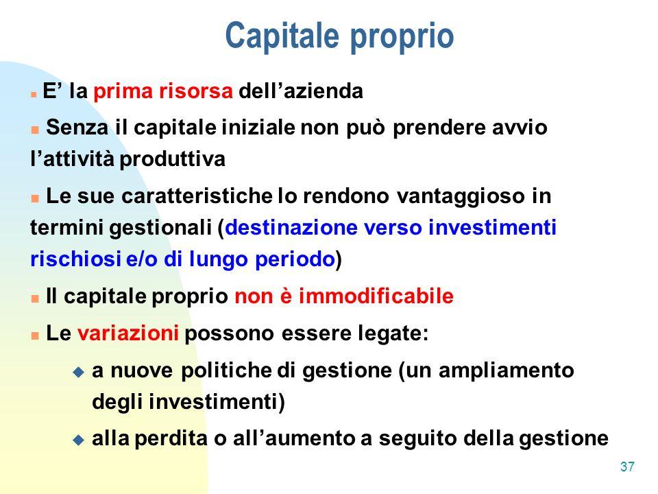 Capitale proprio E' la prima risorsa dell'azienda. Senza il capitale iniziale non può prendere avvio l'attività produttiva.