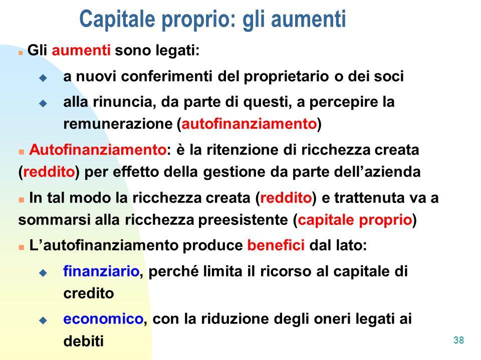 Capitale proprio: gli aumenti