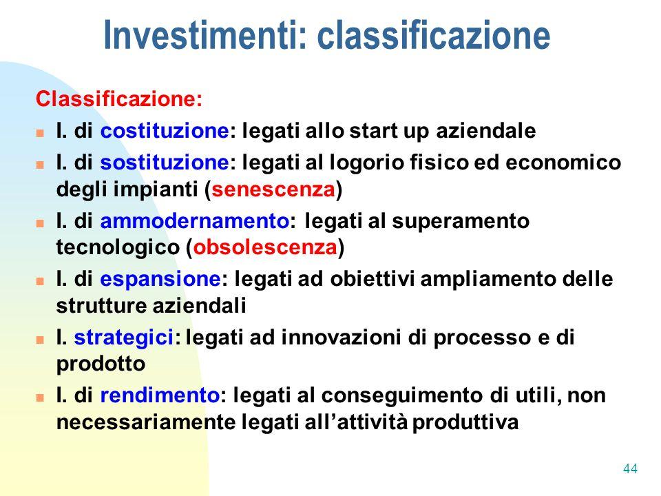 Investimenti: classificazione