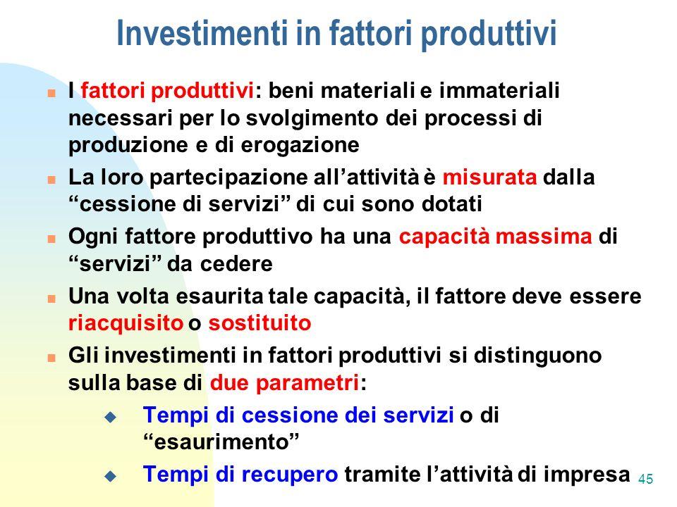 Investimenti in fattori produttivi