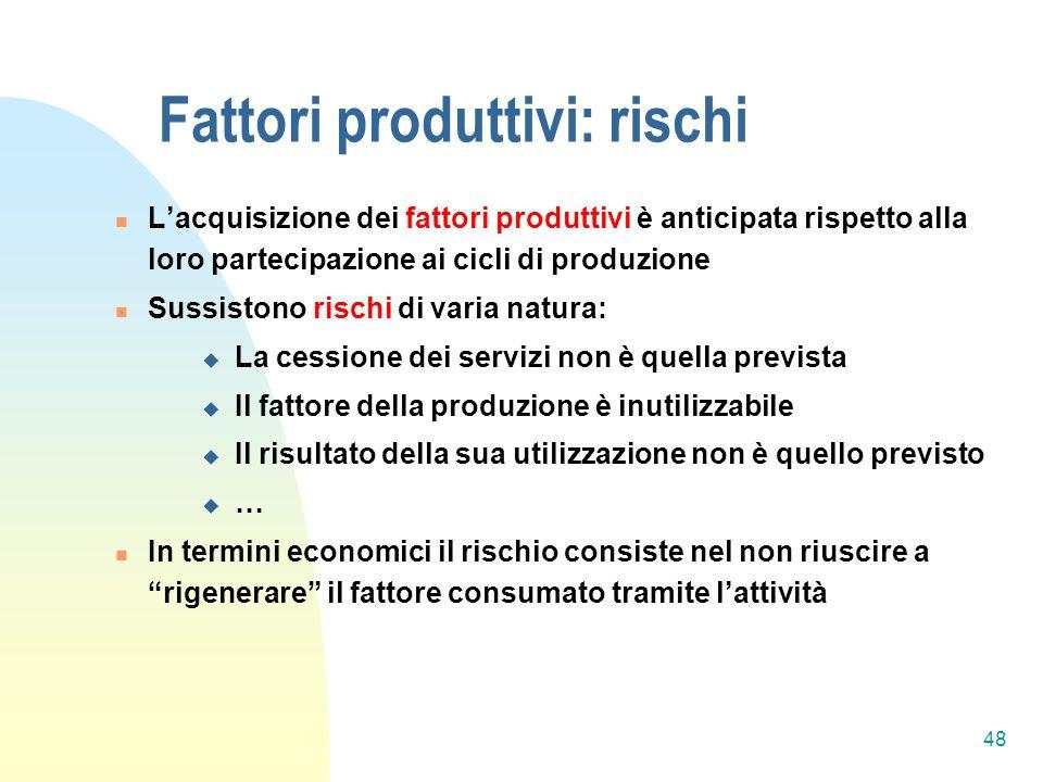 Fattori produttivi: rischi
