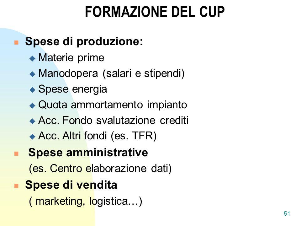 FORMAZIONE DEL CUP Spese di produzione: Spese amministrative