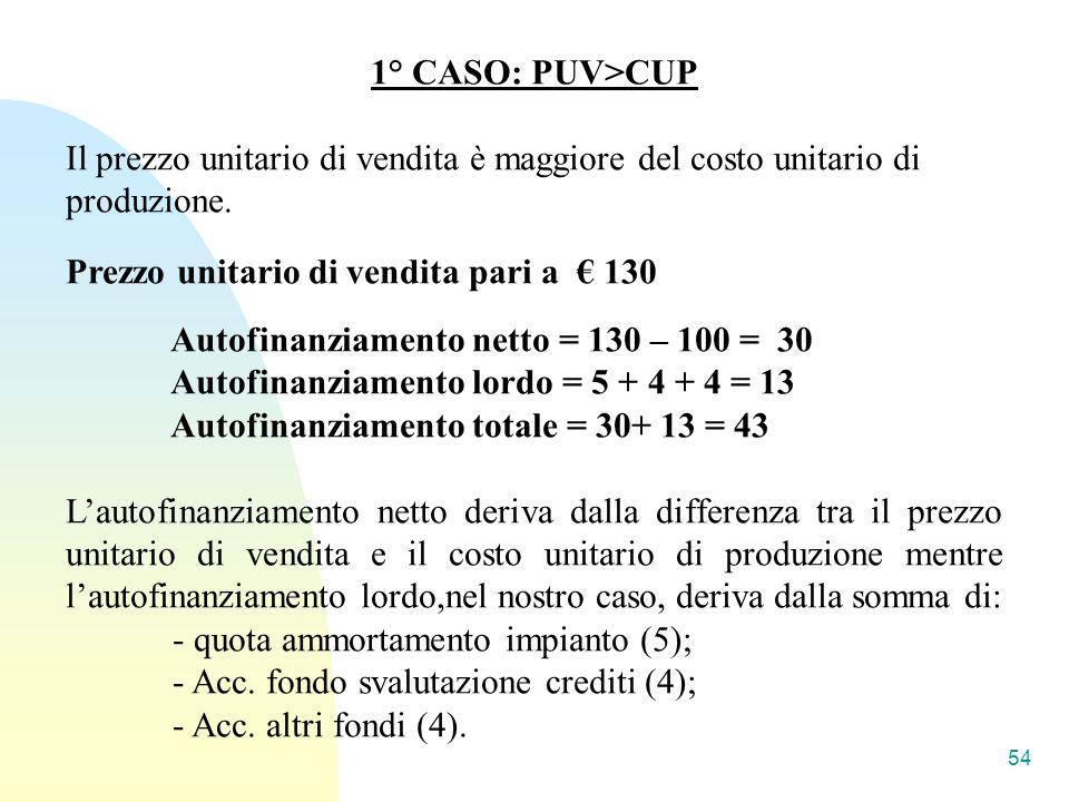 1° CASO: PUV>CUP Il prezzo unitario di vendita è maggiore del costo unitario di produzione. Prezzo unitario di vendita pari a € 130.
