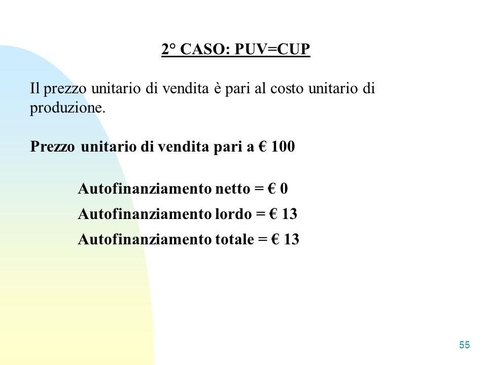2° CASO: PUV=CUP Il prezzo unitario di vendita è pari al costo unitario di produzione. Prezzo unitario di vendita pari a € 100.
