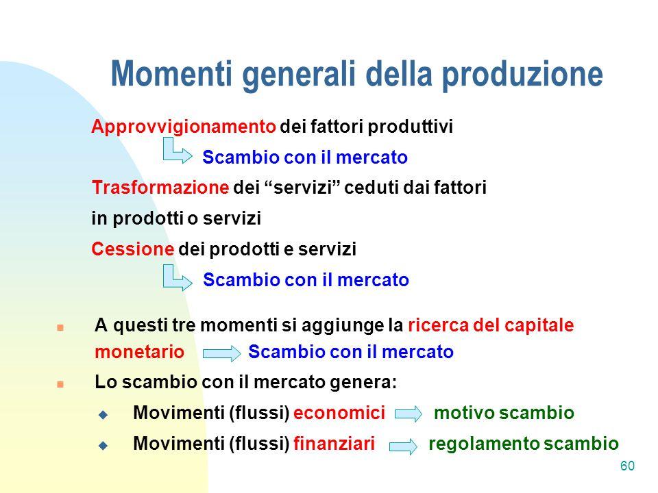 Momenti generali della produzione