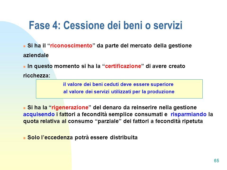 Fase 4: Cessione dei beni o servizi