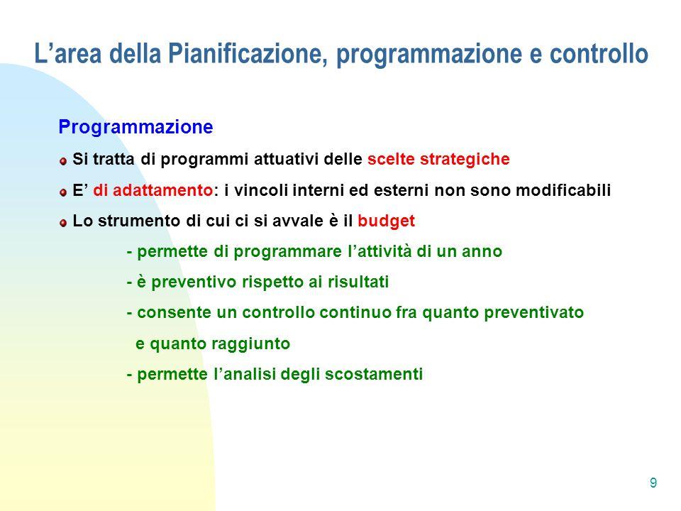 L'area della Pianificazione, programmazione e controllo