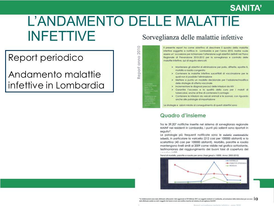 L'ANDAMENTO DELLE MALATTIE INFETTIVE
