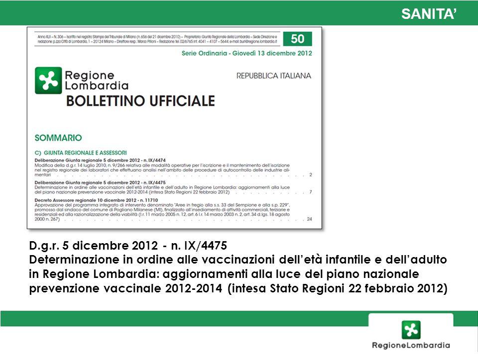 D.g.r. 5 dicembre 2012 - n. IX/4475