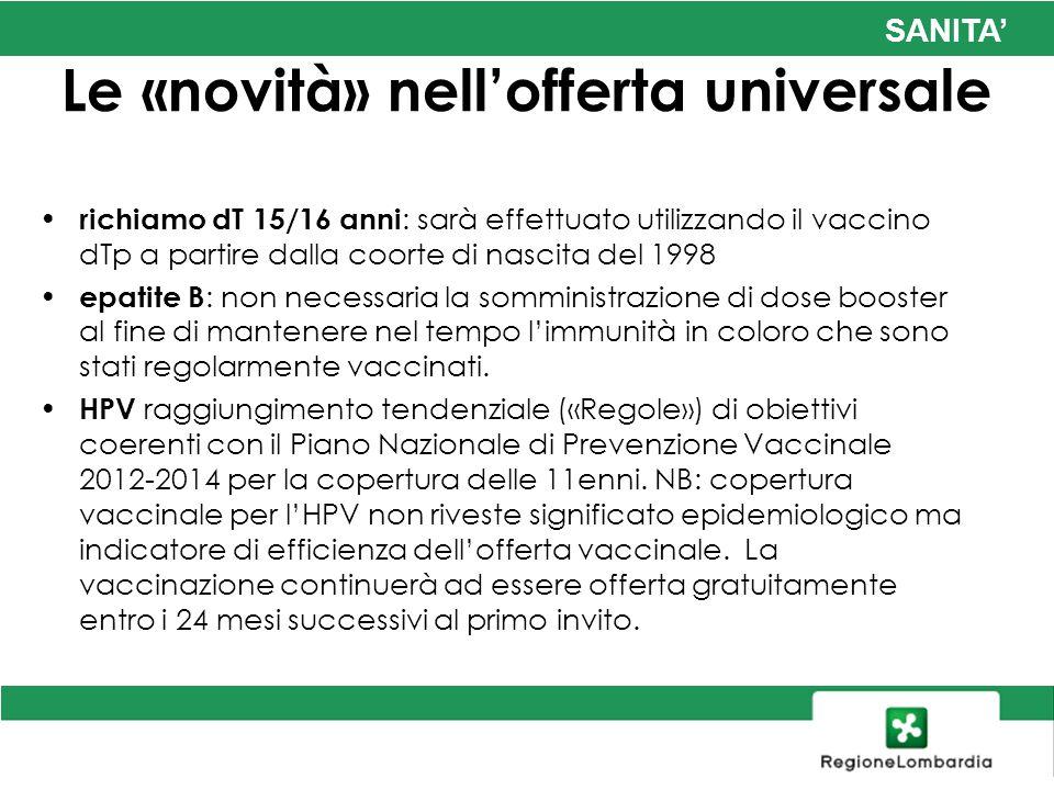 Le «novità» nell'offerta universale