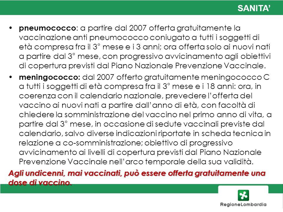 pneumococco: a partire dal 2007 offerta gratuitamente la vaccinazione anti pneumococco coniugato a tutti i soggetti di età compresa fra il 3° mese e i 3 anni; ora offerta solo ai nuovi nati a partire dal 3° mese, con progressivo avvicinamento agli obiettivi di copertura previsti dal Piano Nazionale Prevenzione Vaccinale.