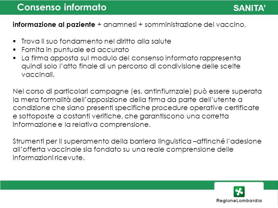 Consenso informato informazione al paziente + anamnesi + somministrazione del vaccino, Trova il suo fondamento nel diritto alla salute.