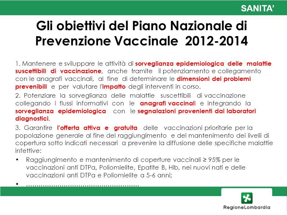 Gli obiettivi del Piano Nazionale di Prevenzione Vaccinale 2012-2014