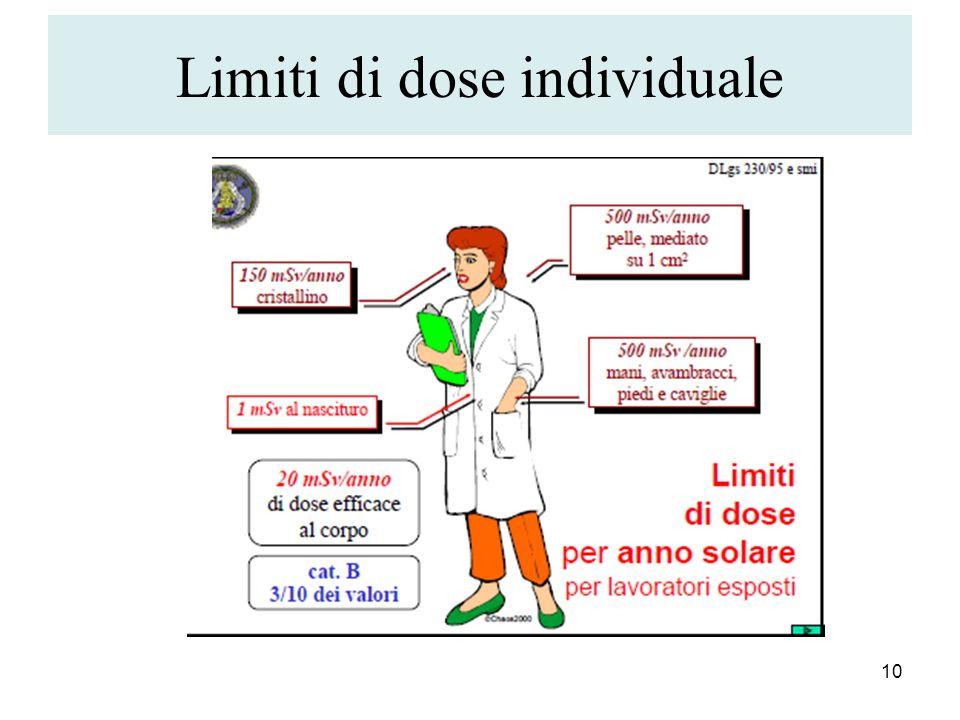Limiti di dose individuale