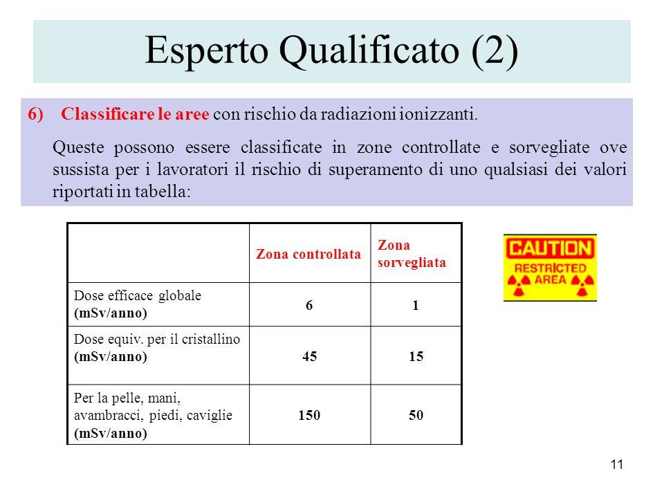 Esperto Qualificato (2)
