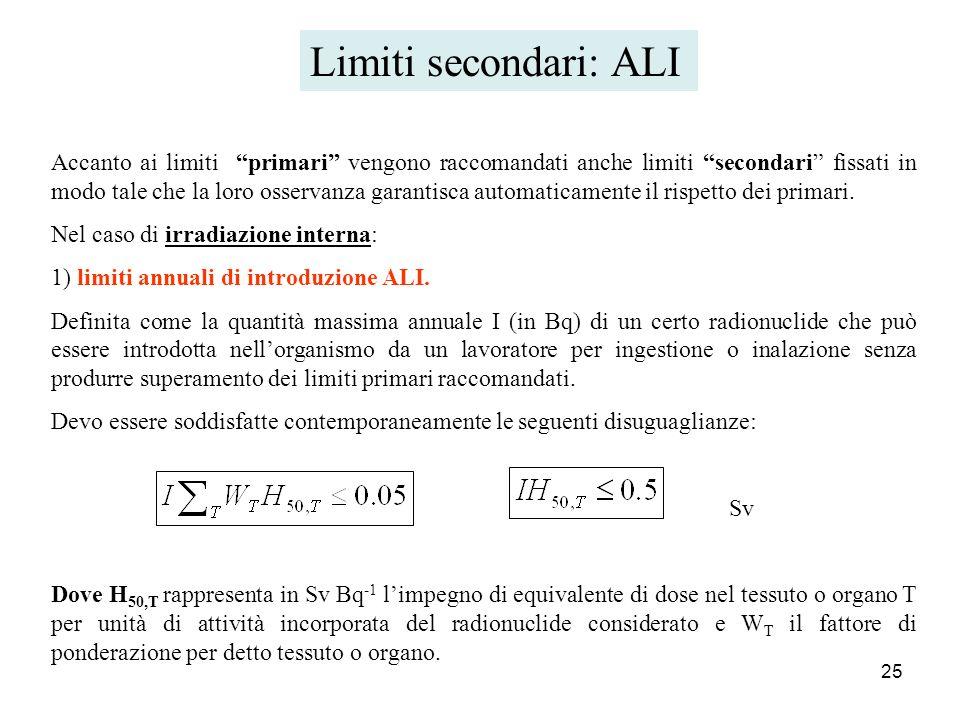 Limiti secondari: ALI