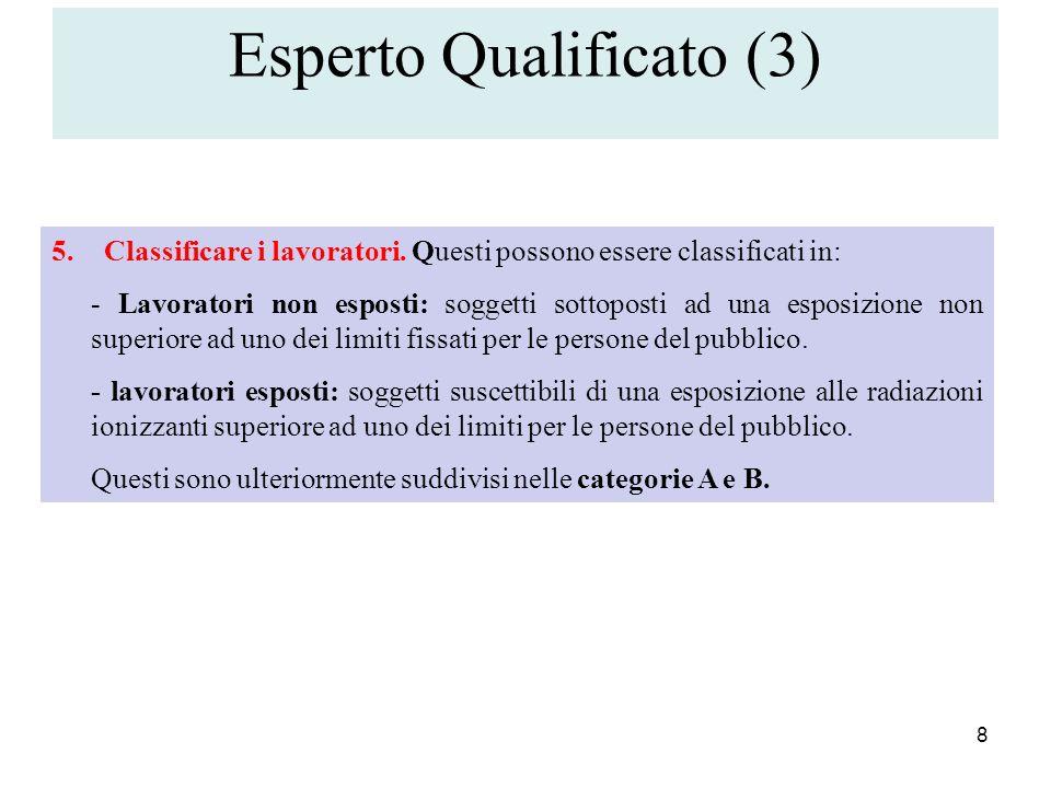 Esperto Qualificato (3)