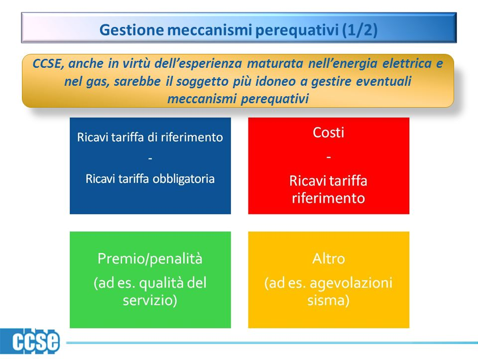 Gestione meccanismi perequativi (1/2)
