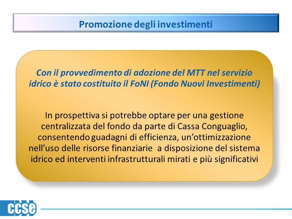 Promozione degli investimenti
