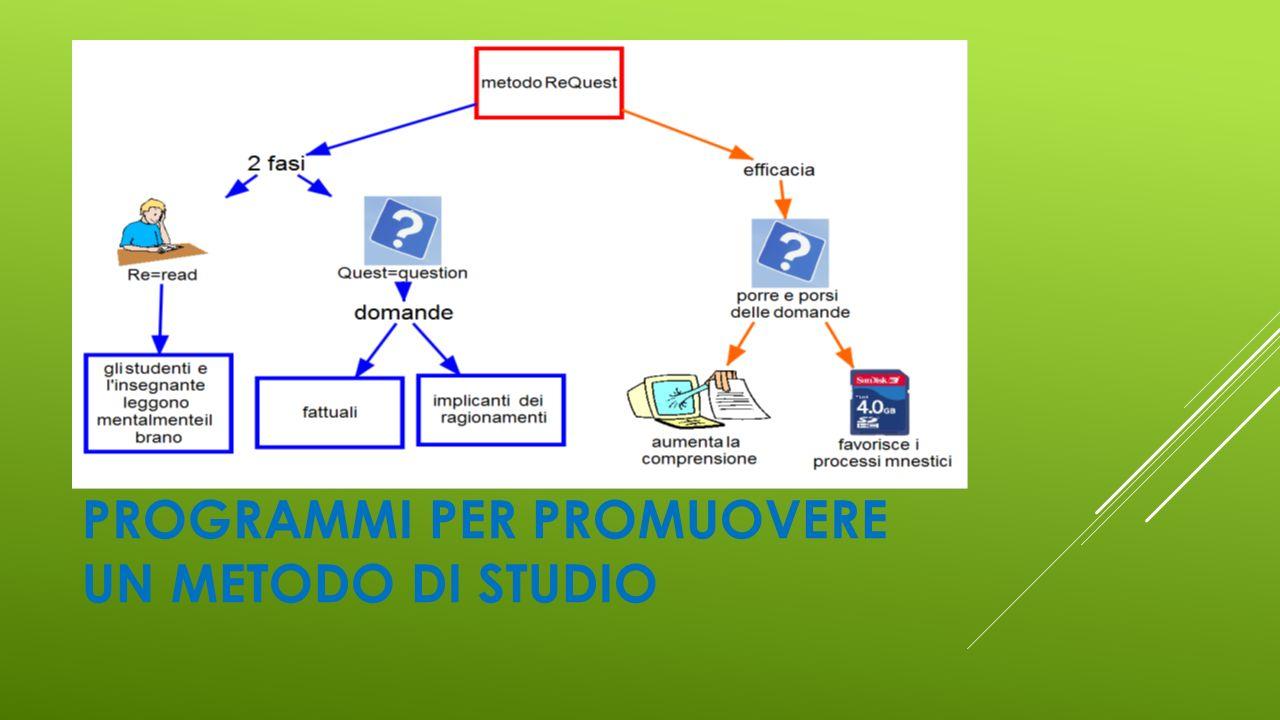 Programmi per promuovere un metodo di studio