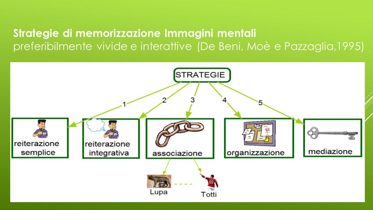 Strategie di memorizzazione Immagini mentali