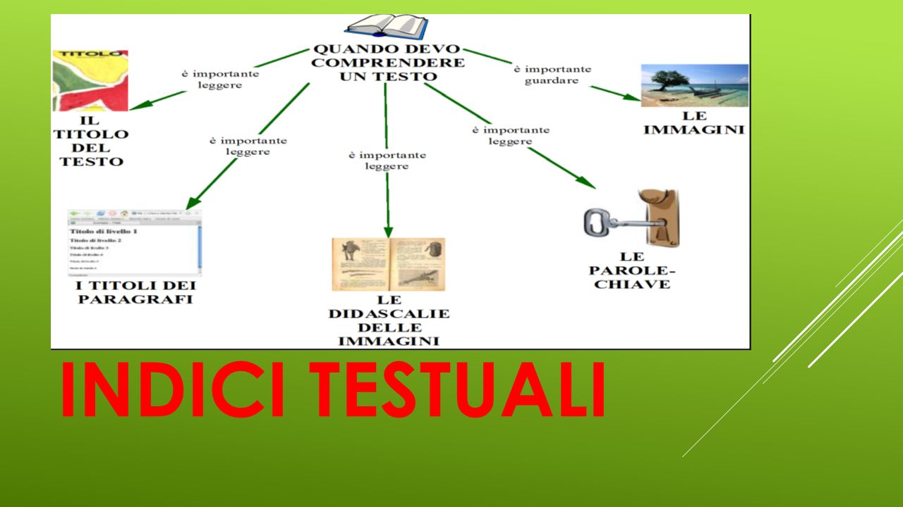 INDICI TESTUALI