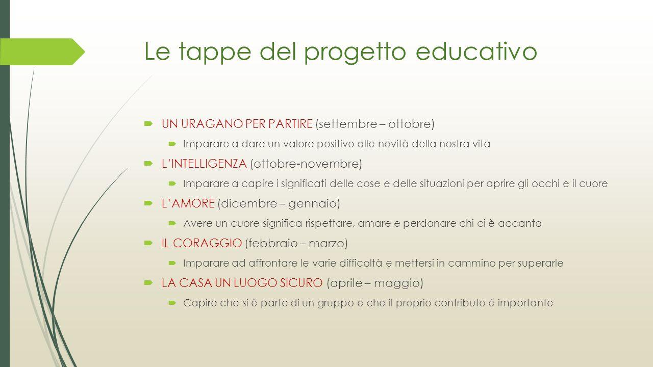 Le tappe del progetto educativo