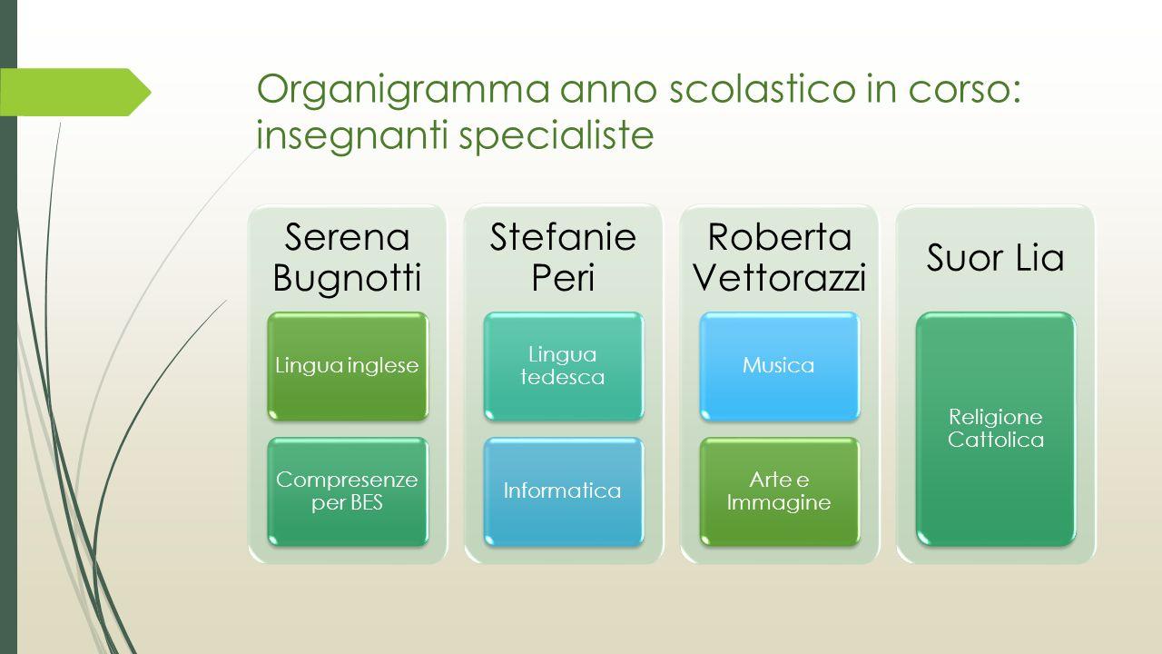 Organigramma anno scolastico in corso: insegnanti specialiste