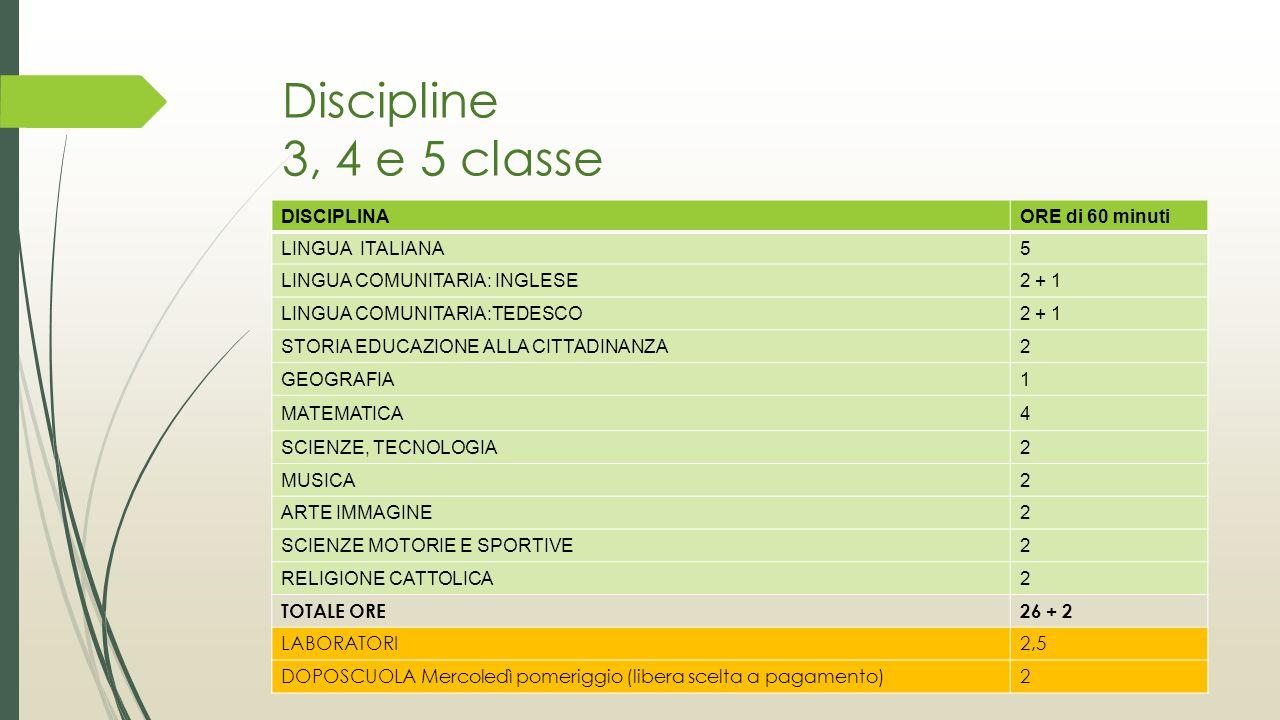 Discipline 3, 4 e 5 classe DISCIPLINA ORE di 60 minuti LINGUA ITALIANA