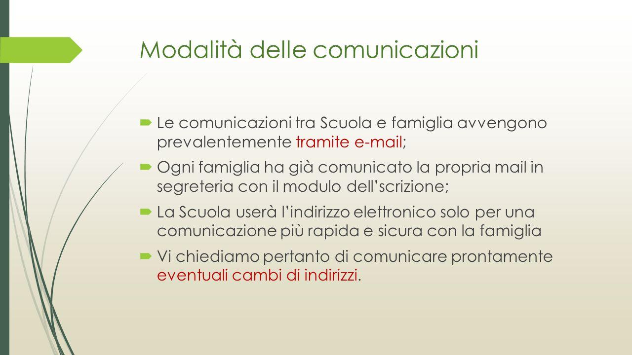 Modalità delle comunicazioni