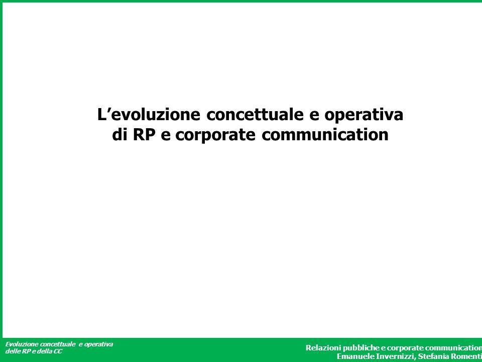 L'evoluzione concettuale e operativa di RP e corporate communication