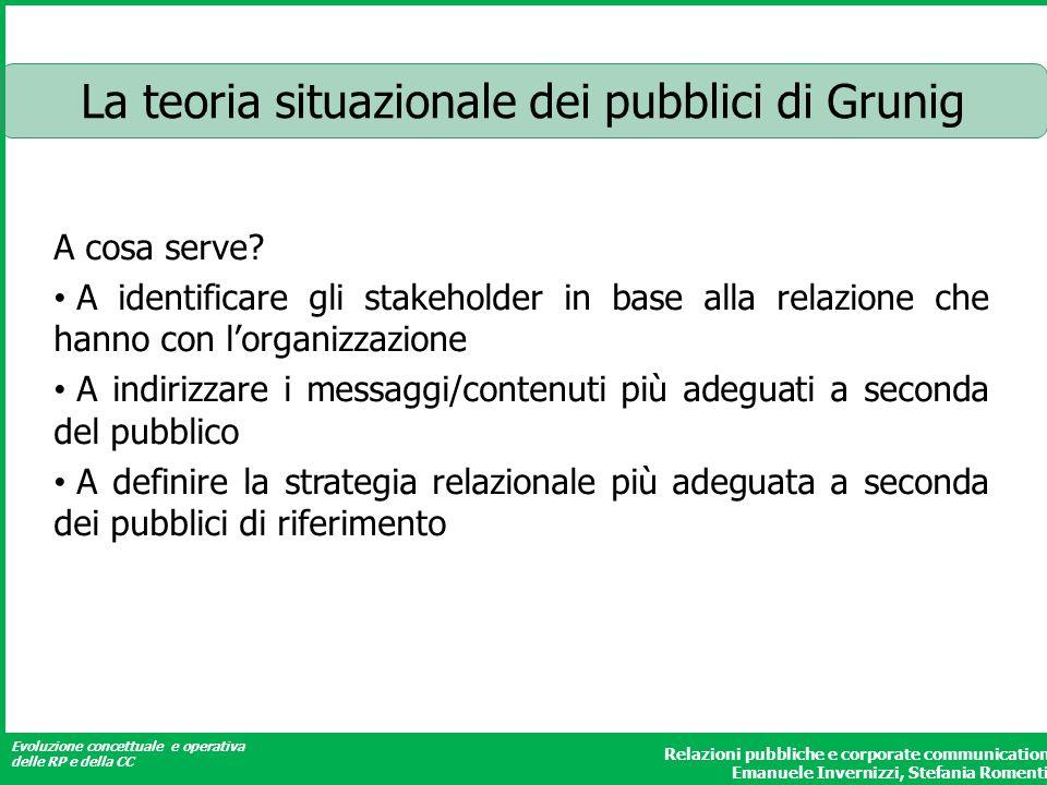 La teoria situazionale dei pubblici di Grunig