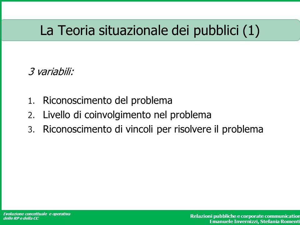 La Teoria situazionale dei pubblici (1)