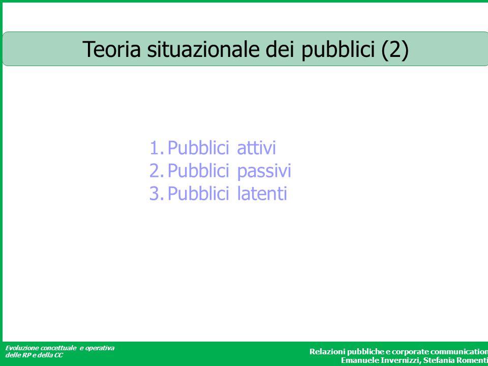 Teoria situazionale dei pubblici (2)