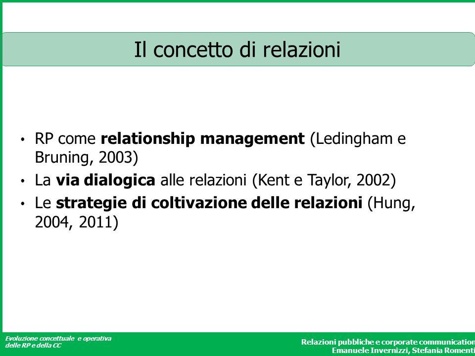 Il concetto di relazioni
