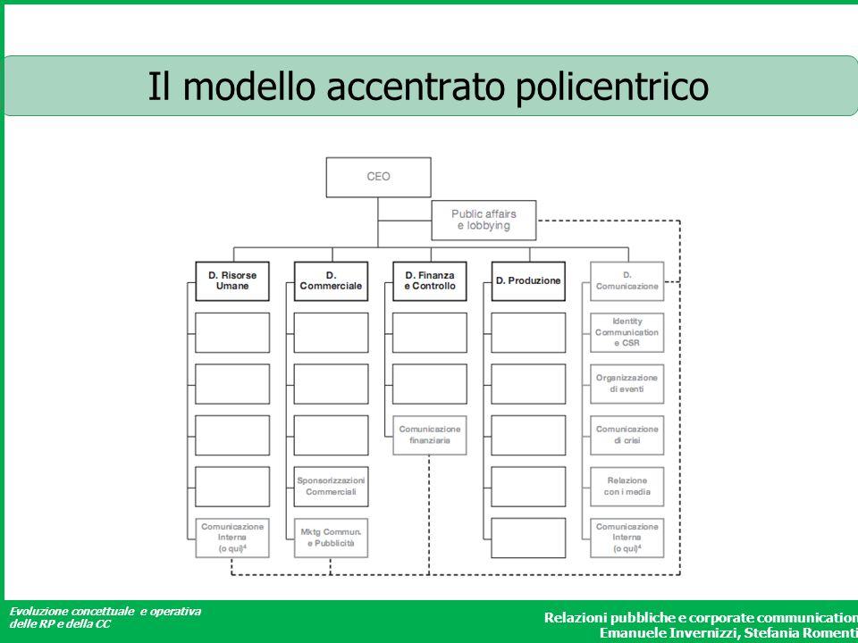 Il modello accentrato policentrico