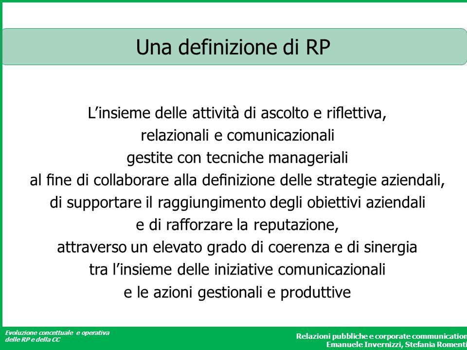Una definizione di RP L'insieme delle attività di ascolto e riflettiva,