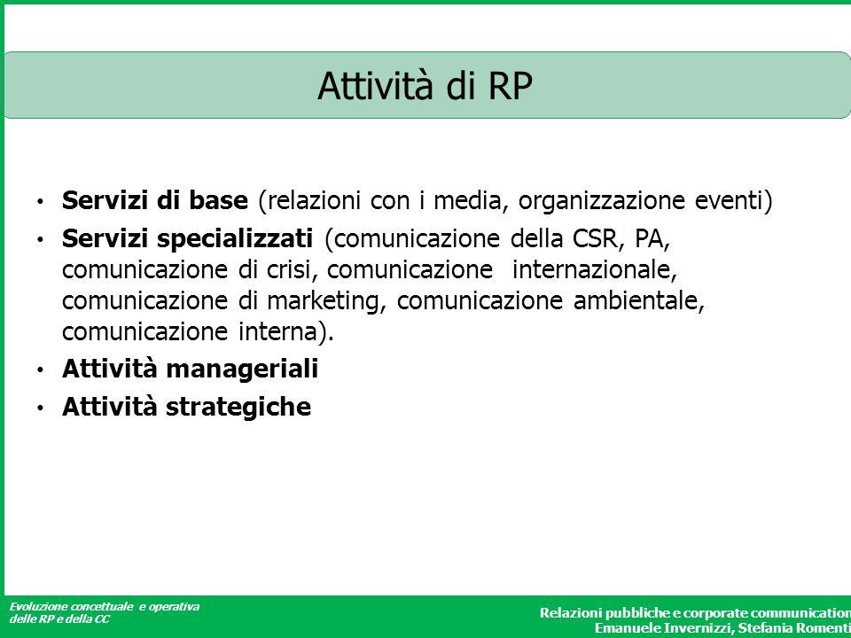 Attività di RP Servizi di base (relazioni con i media, organizzazione eventi)