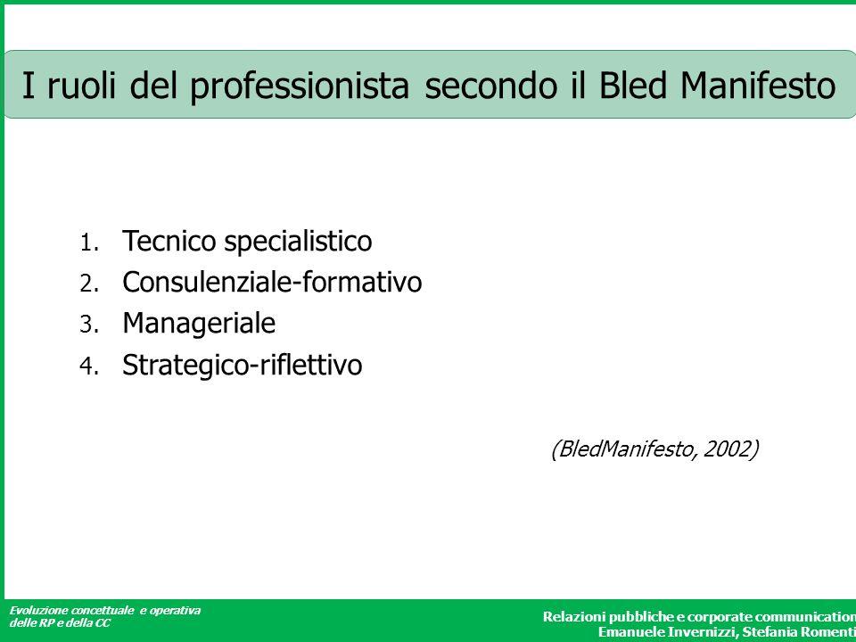 I ruoli del professionista secondo il Bled Manifesto