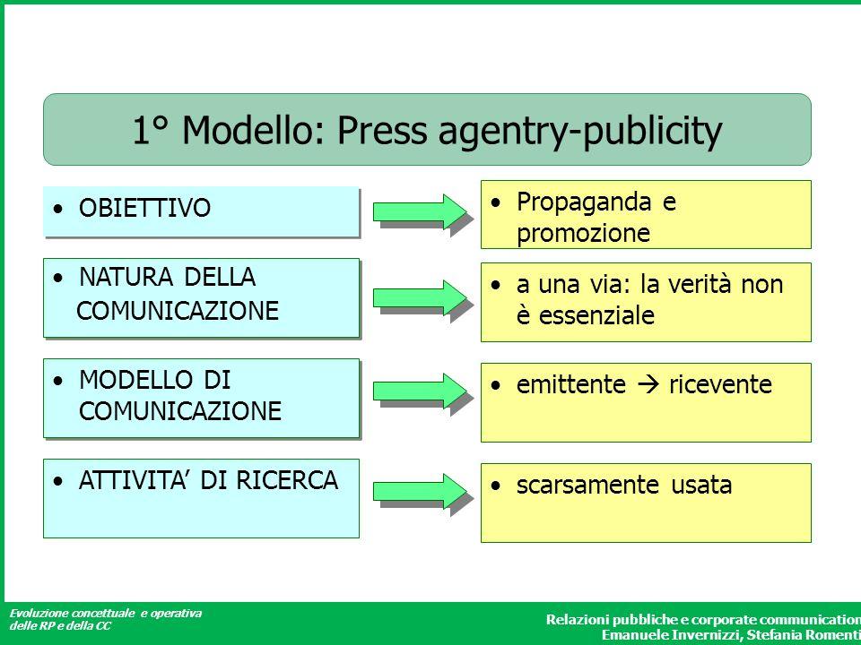 1° Modello: Press agentry-publicity