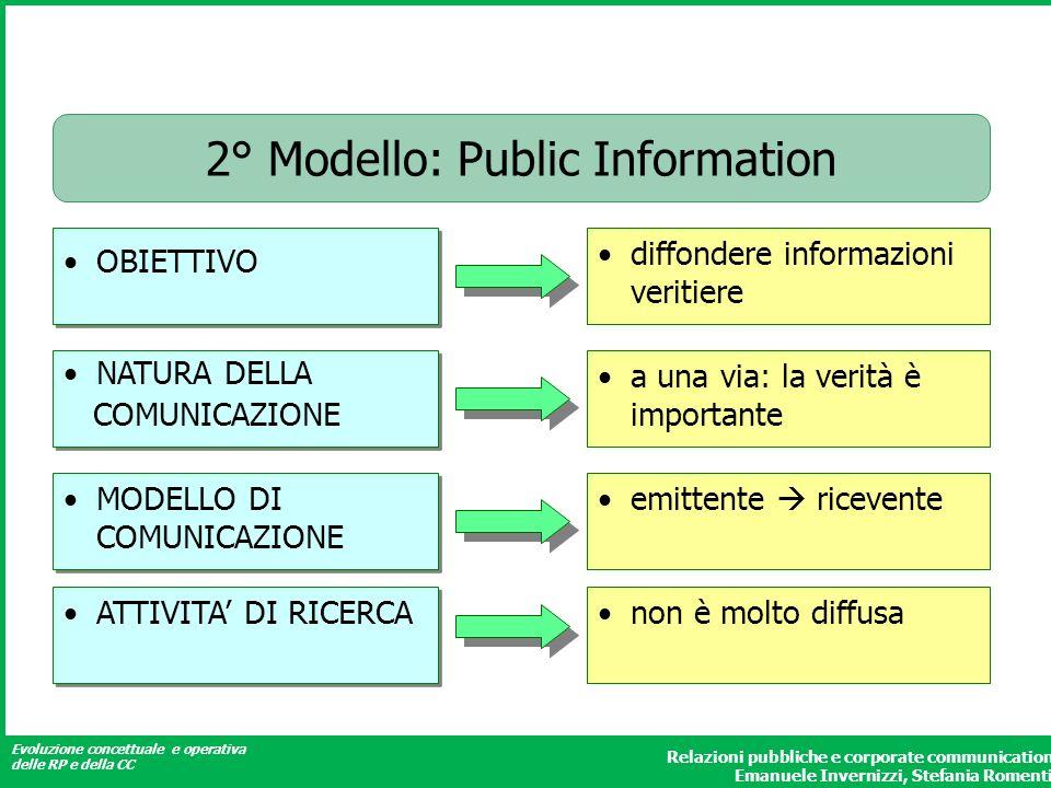 2° Modello: Public Information