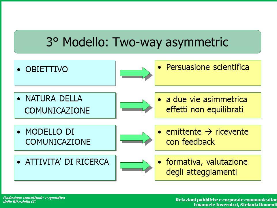 3° Modello: Two-way asymmetric