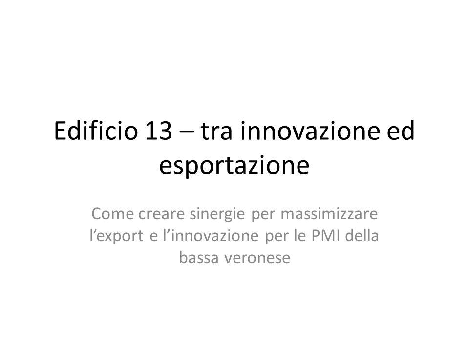 Edificio 13 – tra innovazione ed esportazione
