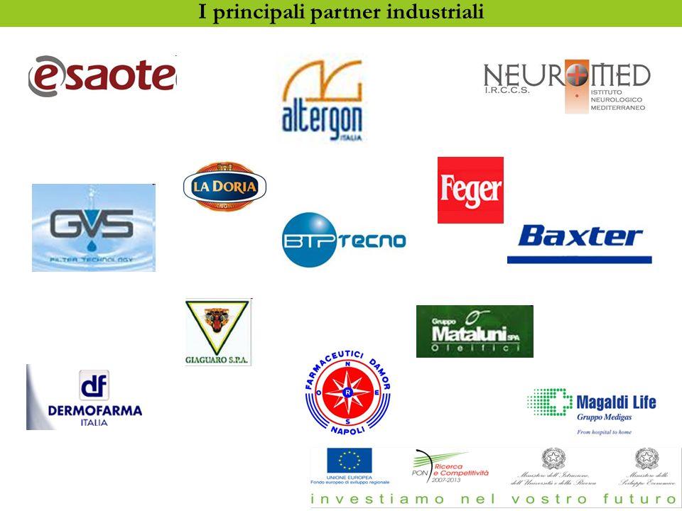 I numeri di Campania Bioscience nella fase di fattibilità