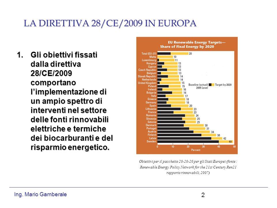 LA DIRETTIVA 28/CE/2009 IN EUROPA
