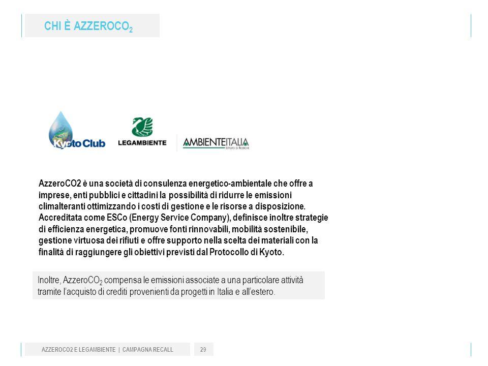 AZZEROCO2 E LEGAMBIENTE | CAMPAGNA RECALL